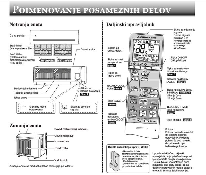 Schema Elettrico Daikin : Schema elettrico daikin inverter air conditioner manual